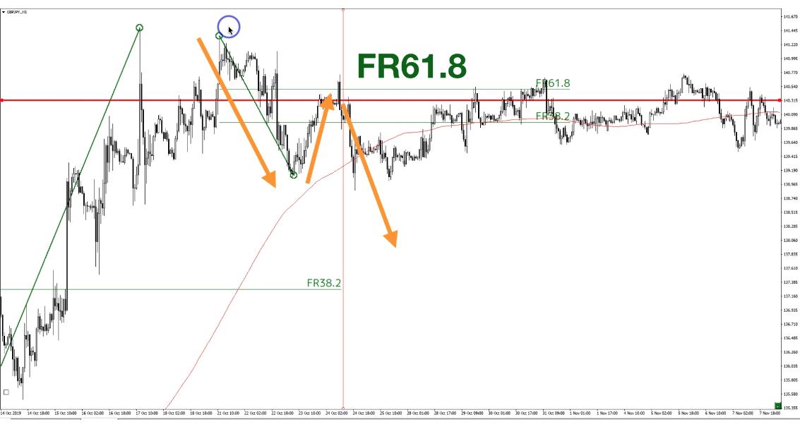 f:id:trader-nori:20200226190043p:plain