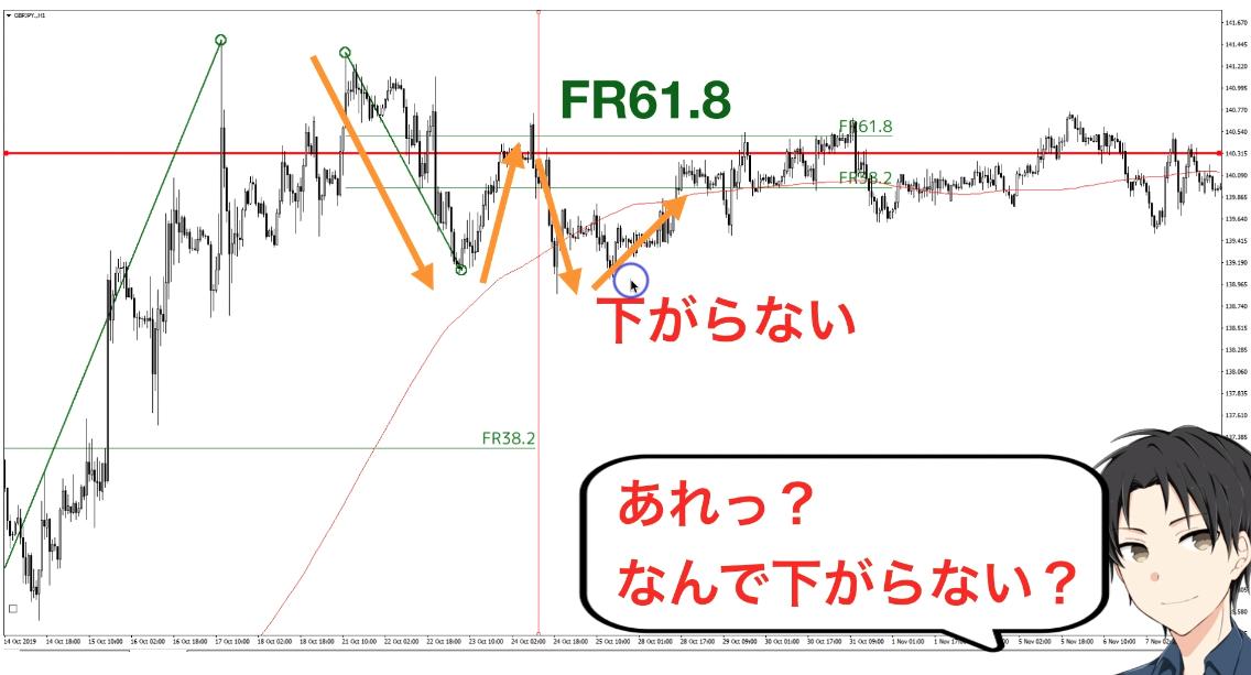 f:id:trader-nori:20200226190047p:plain