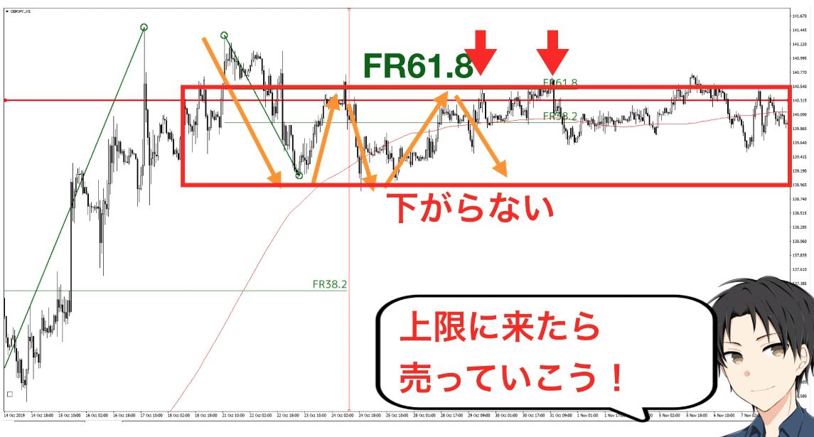f:id:trader-nori:20200226190201p:plain