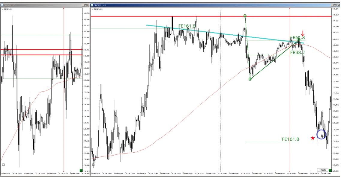 f:id:trader-nori:20200226190229p:plain