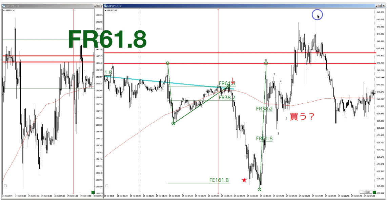 f:id:trader-nori:20200226190234p:plain