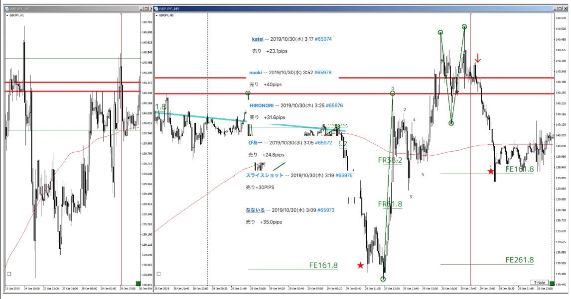 f:id:trader-nori:20200226190239p:plain