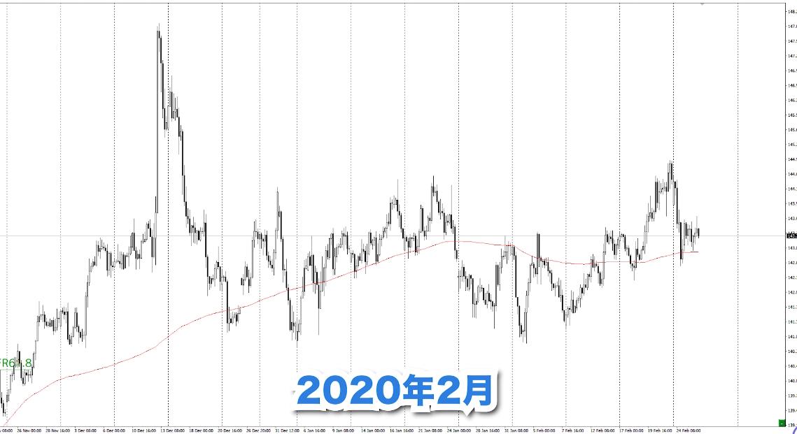f:id:trader-nori:20200226190243p:plain