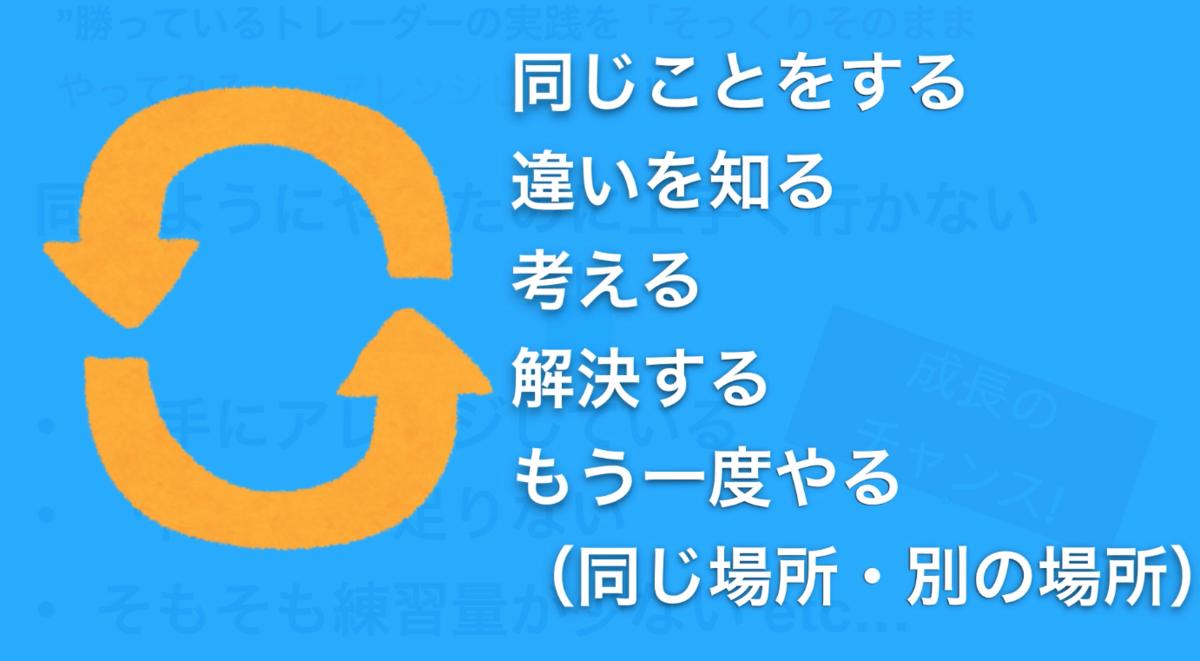 f:id:trader-nori:20200229192010p:plain