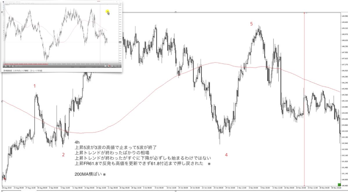 f:id:trader-nori:20200229192308p:plain
