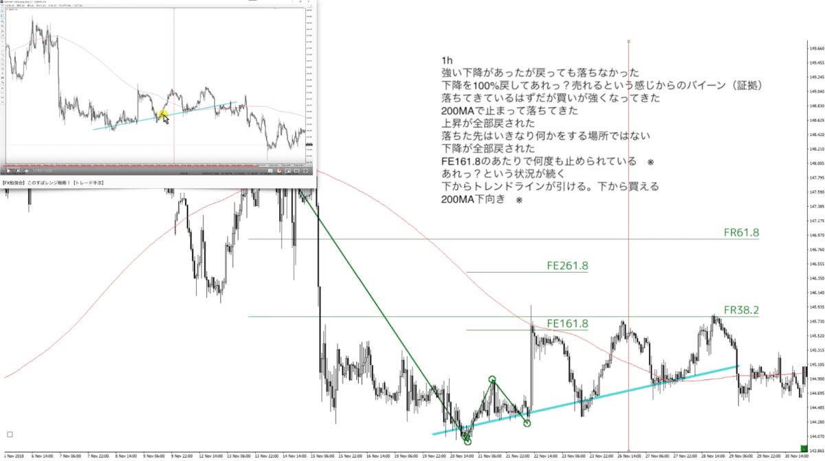 f:id:trader-nori:20200229192312p:plain