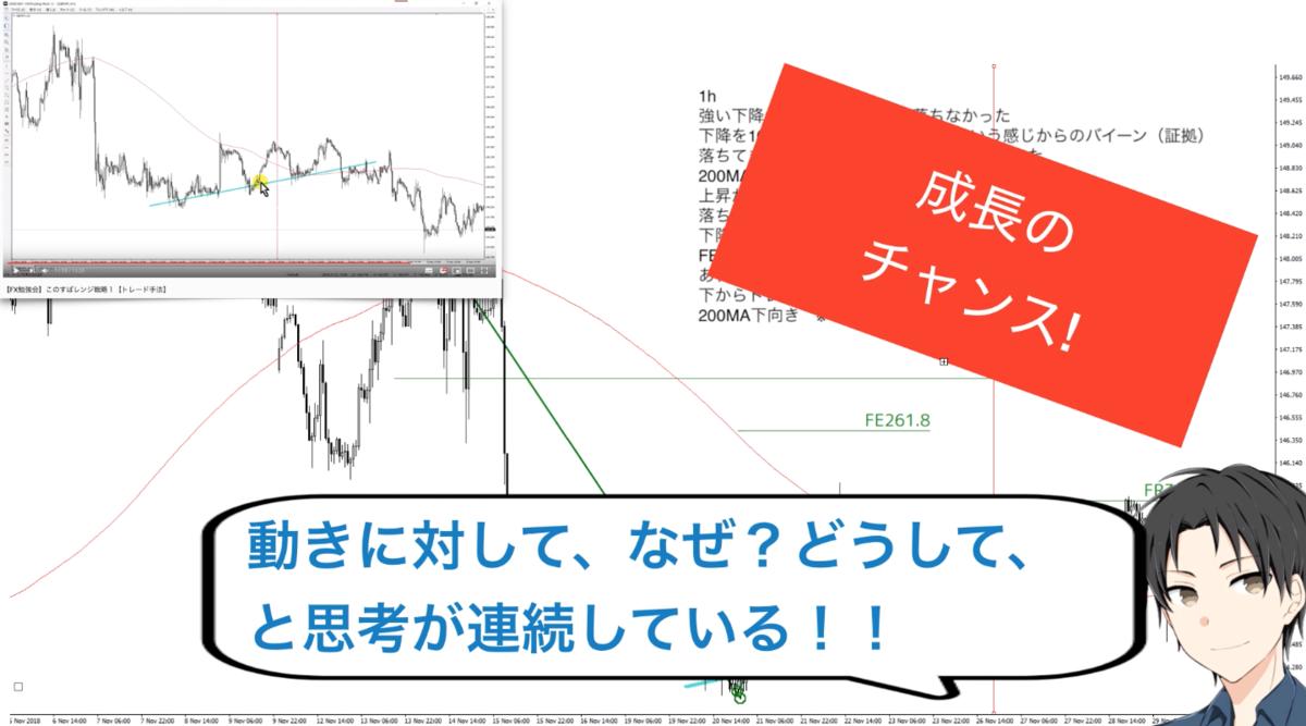 f:id:trader-nori:20200229192317p:plain