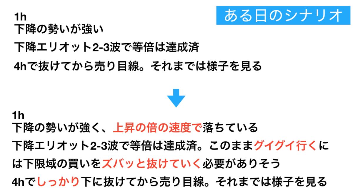 f:id:trader-nori:20200229192440p:plain