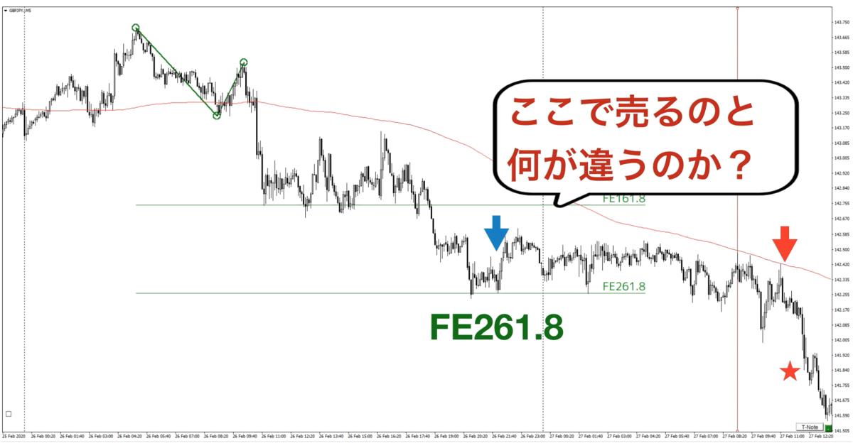 f:id:trader-nori:20200302192800p:plain