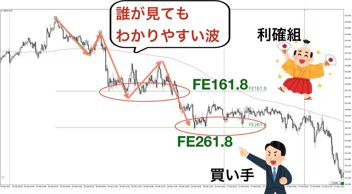 f:id:trader-nori:20200302192939p:plain