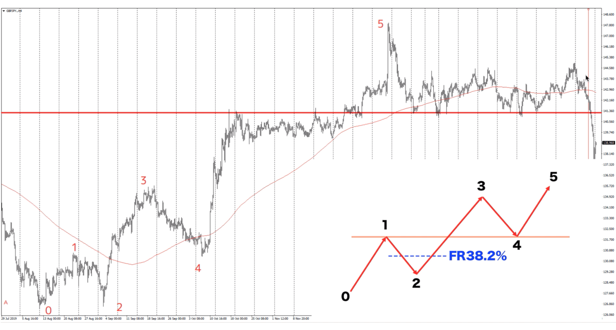f:id:trader-nori:20200302193236p:plain