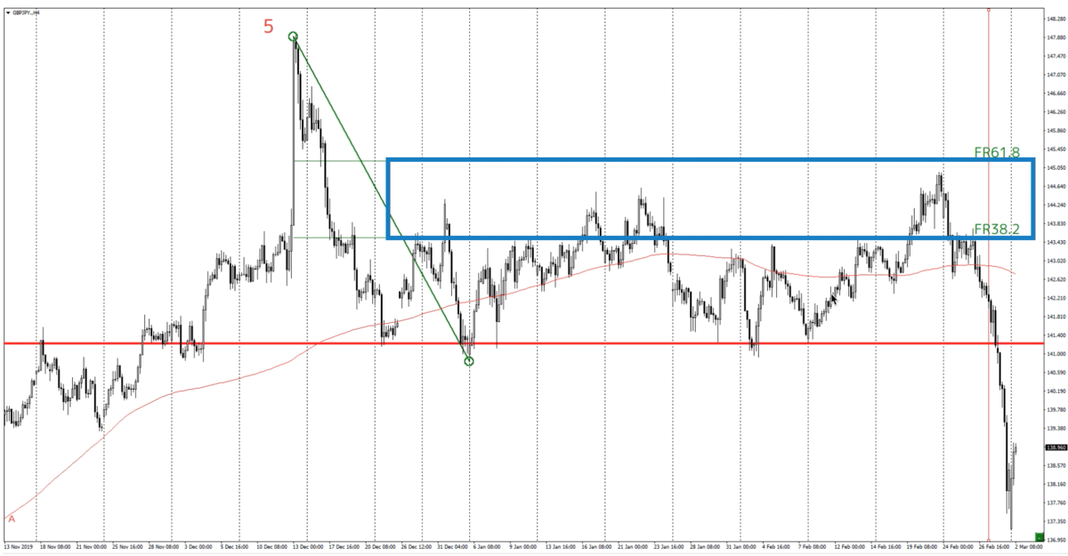 f:id:trader-nori:20200302193242p:plain