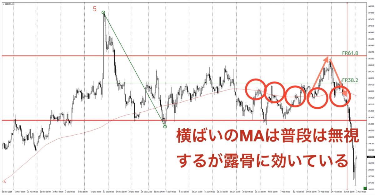 f:id:trader-nori:20200302193250p:plain