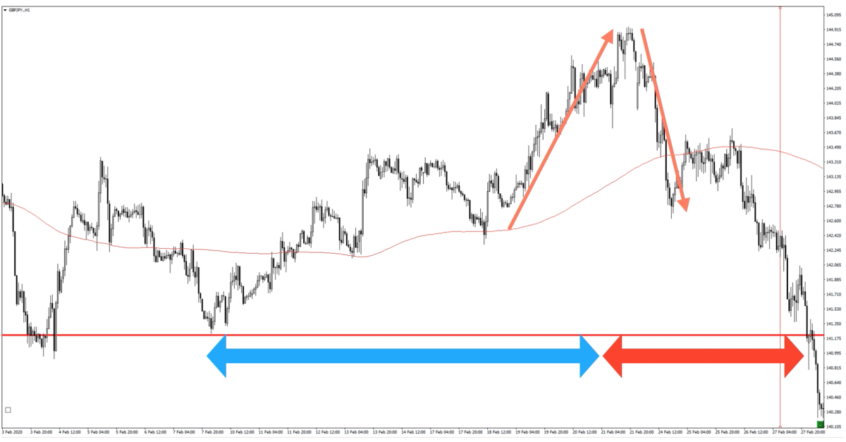 f:id:trader-nori:20200302193257p:plain