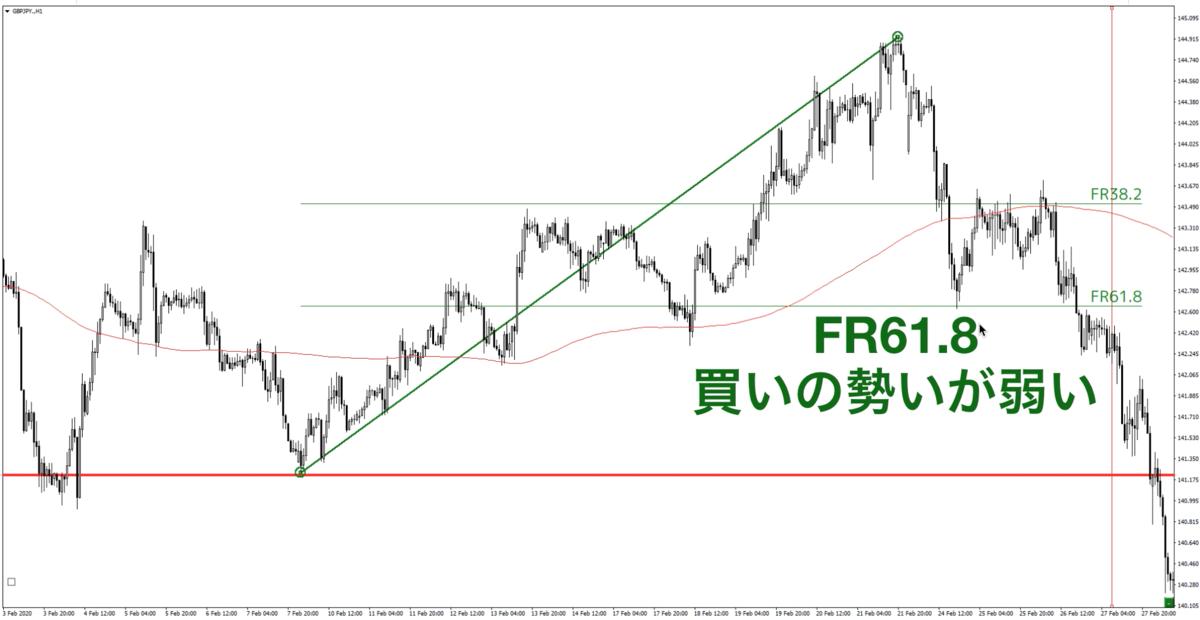 f:id:trader-nori:20200302193306p:plain