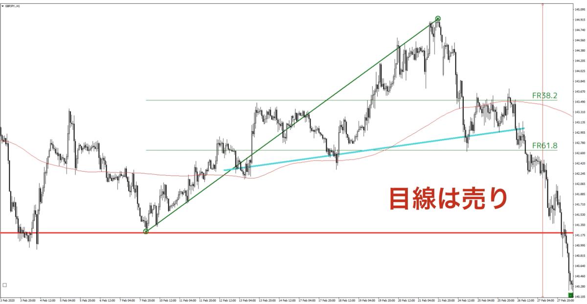 f:id:trader-nori:20200302193440p:plain