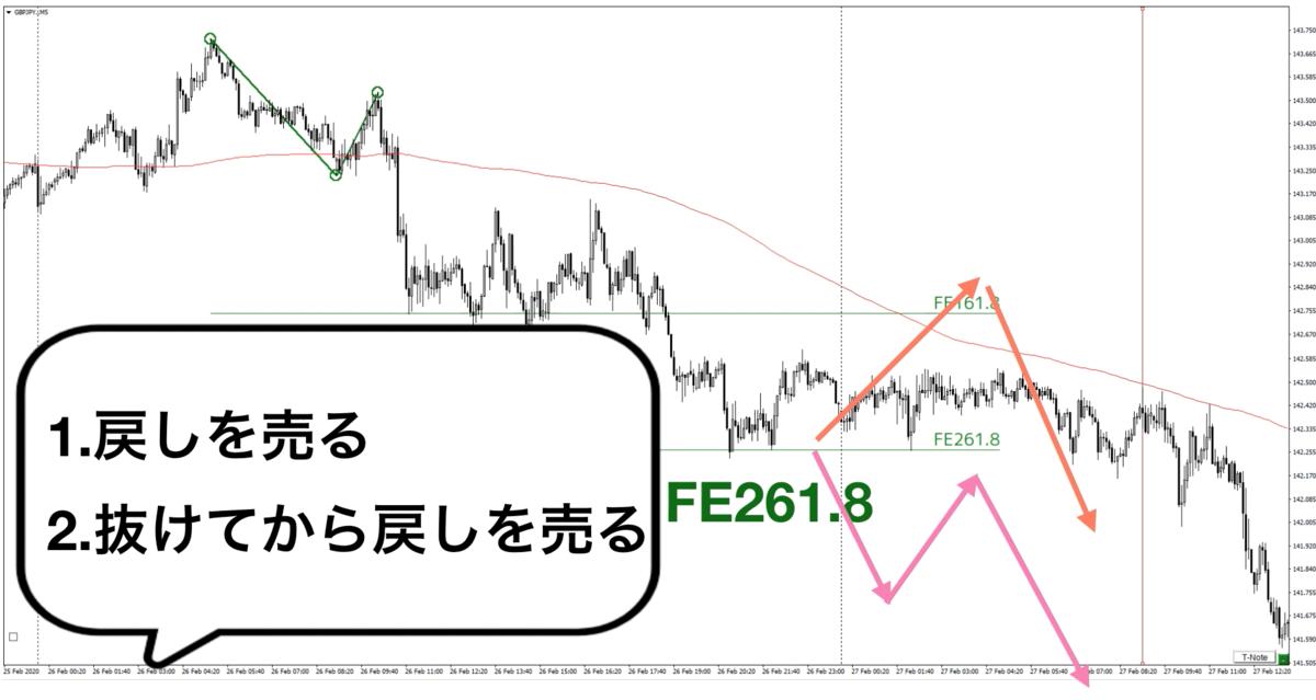 f:id:trader-nori:20200302193550p:plain