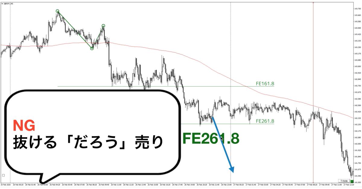 f:id:trader-nori:20200302193556p:plain
