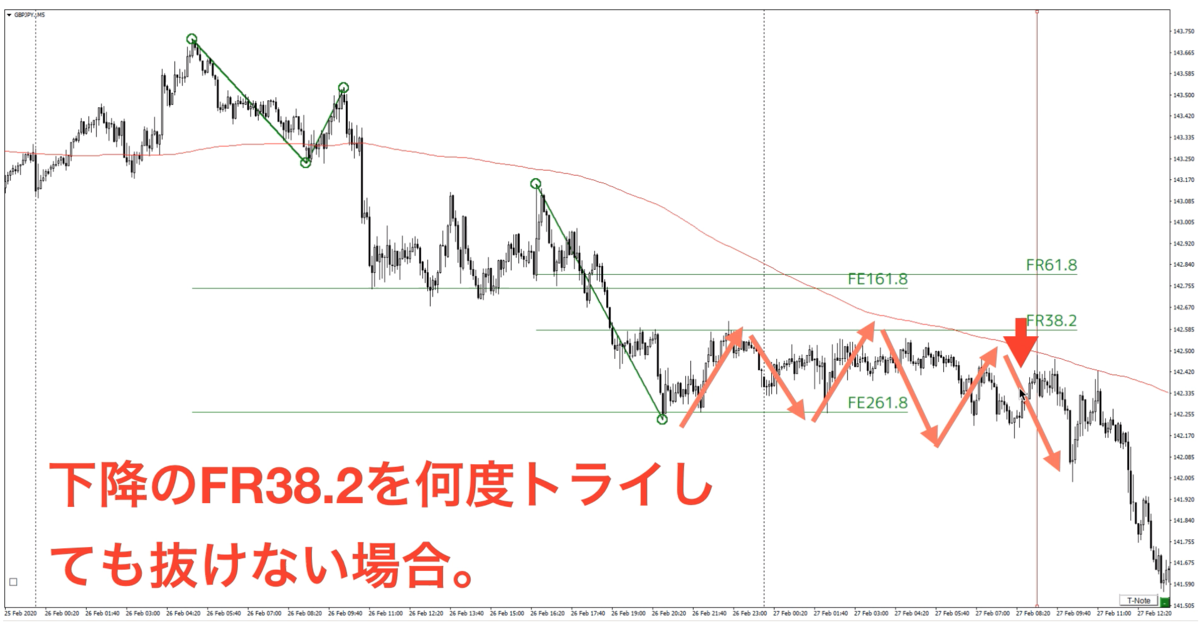 f:id:trader-nori:20200302193603p:plain