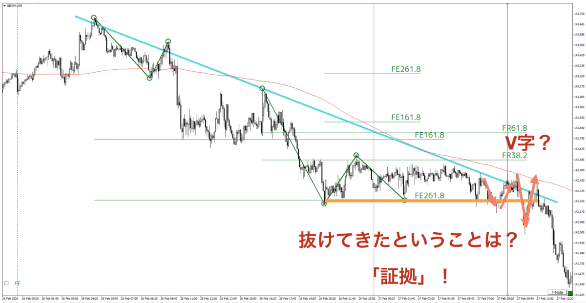 f:id:trader-nori:20200302193618p:plain
