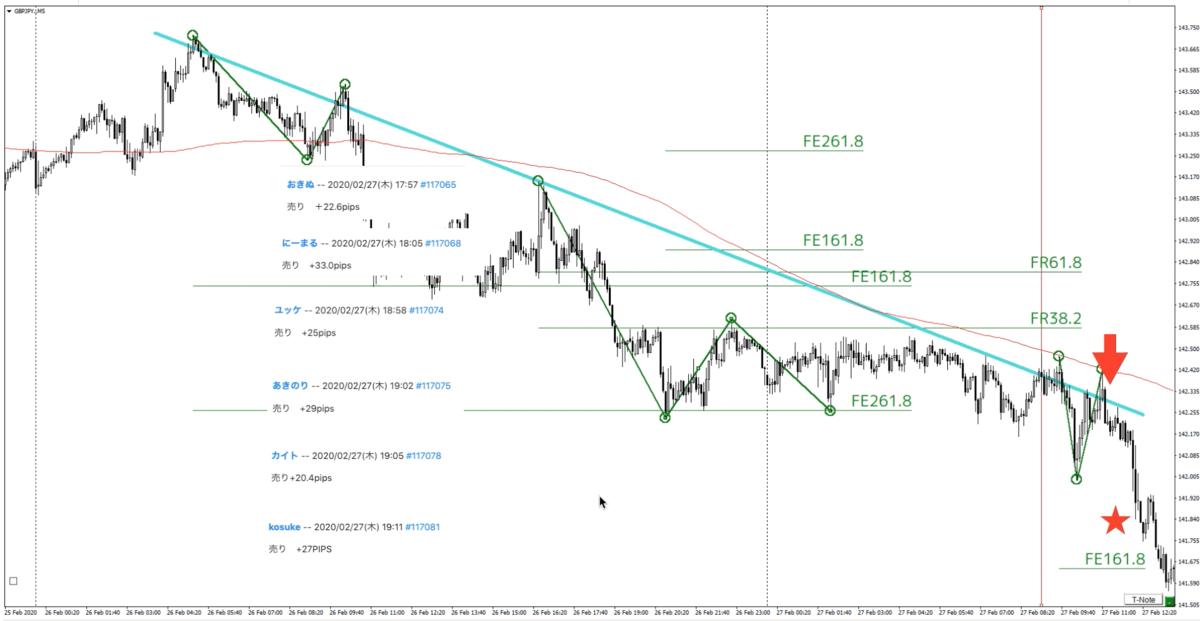 f:id:trader-nori:20200302193626p:plain