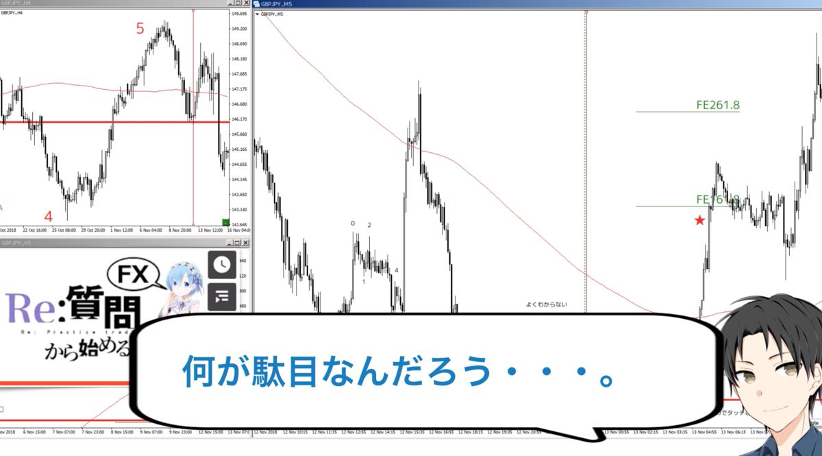 f:id:trader-nori:20200308101639p:plain
