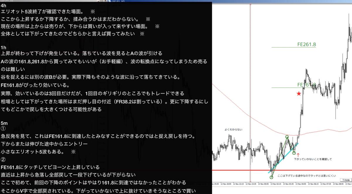 f:id:trader-nori:20200308101851p:plain