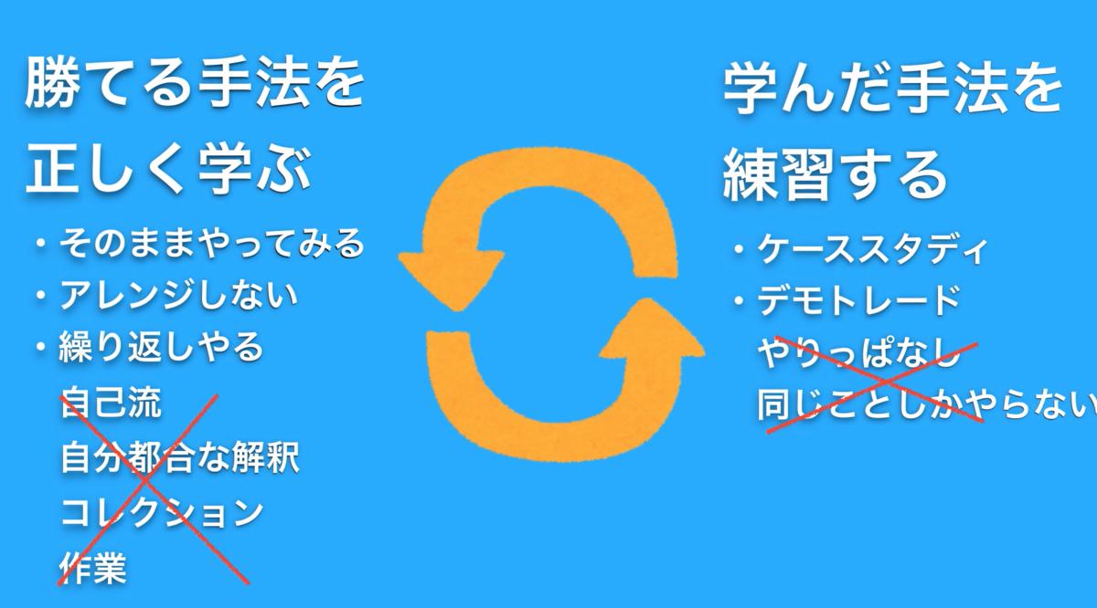 f:id:trader-nori:20200308101900p:plain