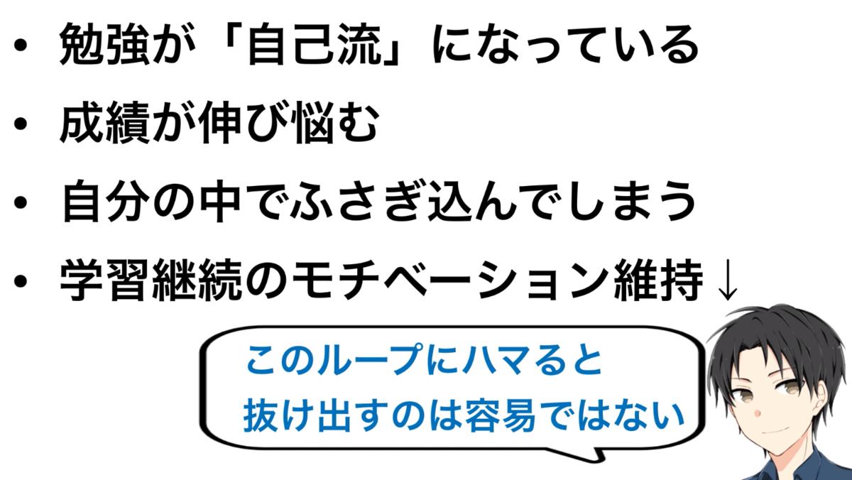f:id:trader-nori:20200311210858p:plain