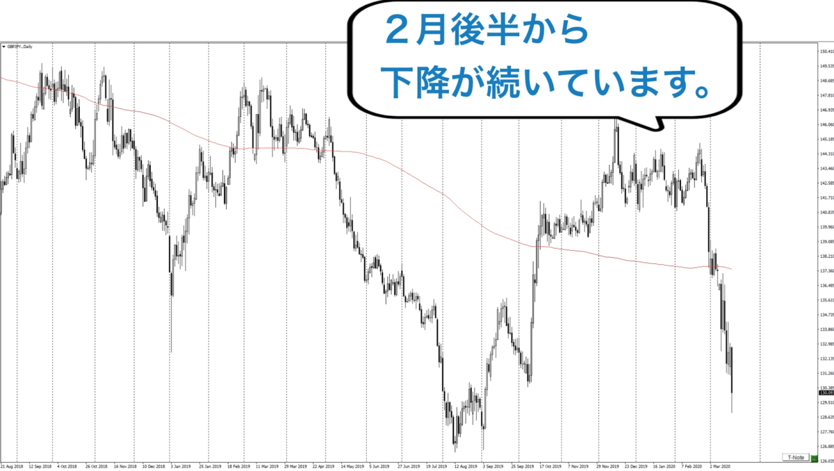 f:id:trader-nori:20200317201826p:plain