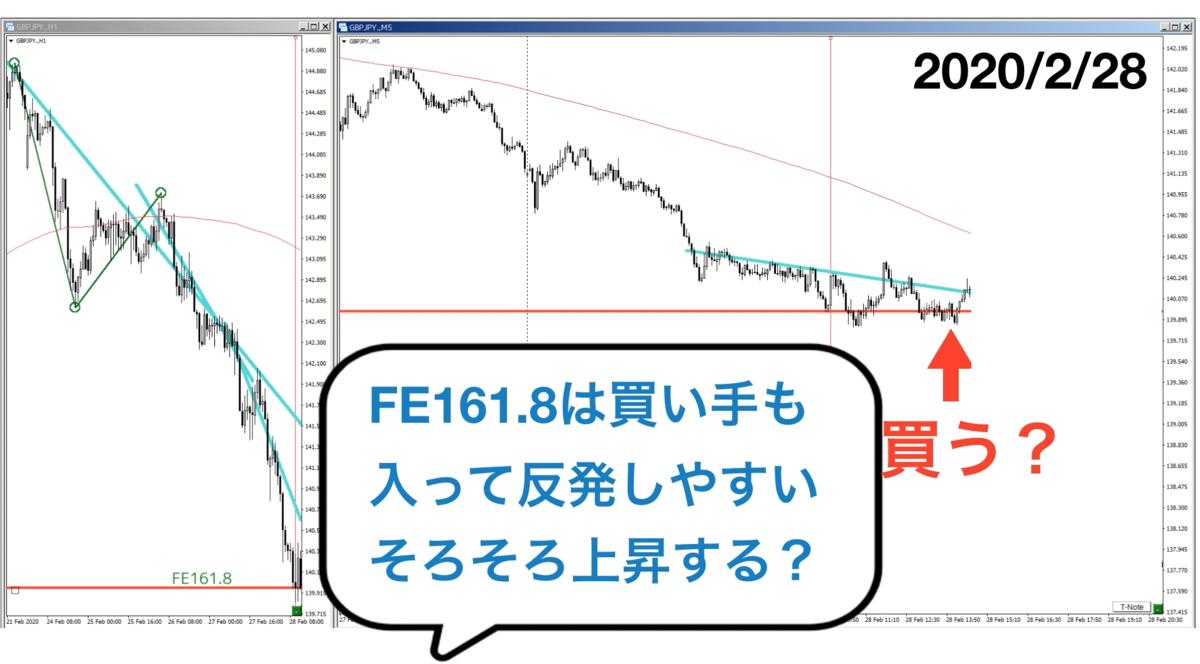 f:id:trader-nori:20200317201836p:plain