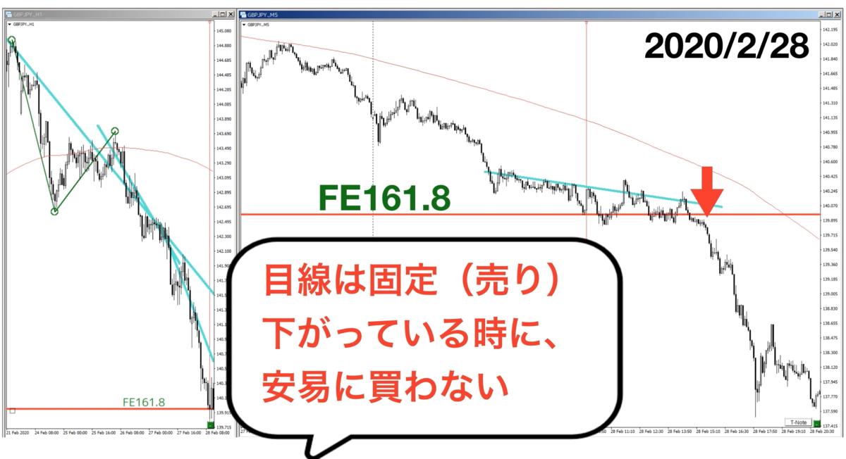 f:id:trader-nori:20200317201842p:plain