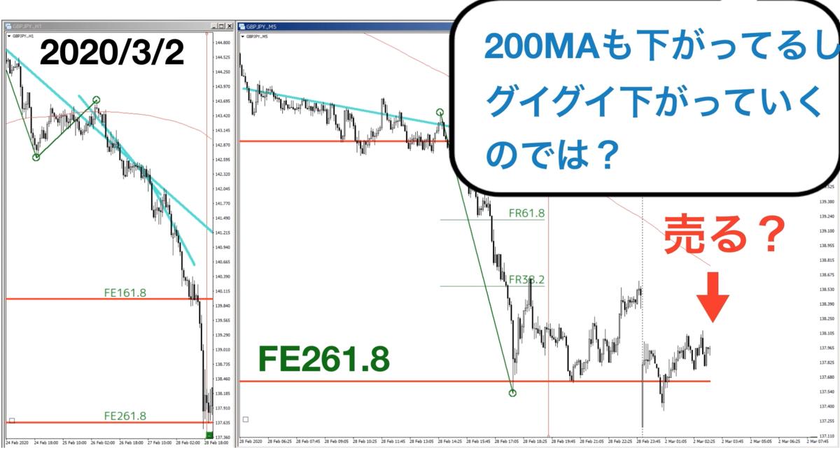 f:id:trader-nori:20200317201847p:plain