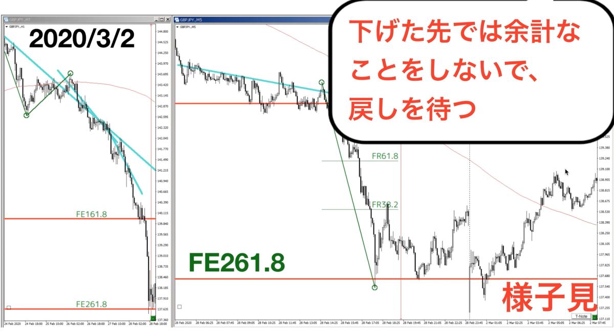f:id:trader-nori:20200317201853p:plain