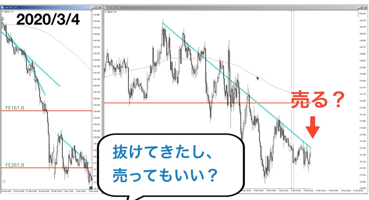 f:id:trader-nori:20200317202119p:plain