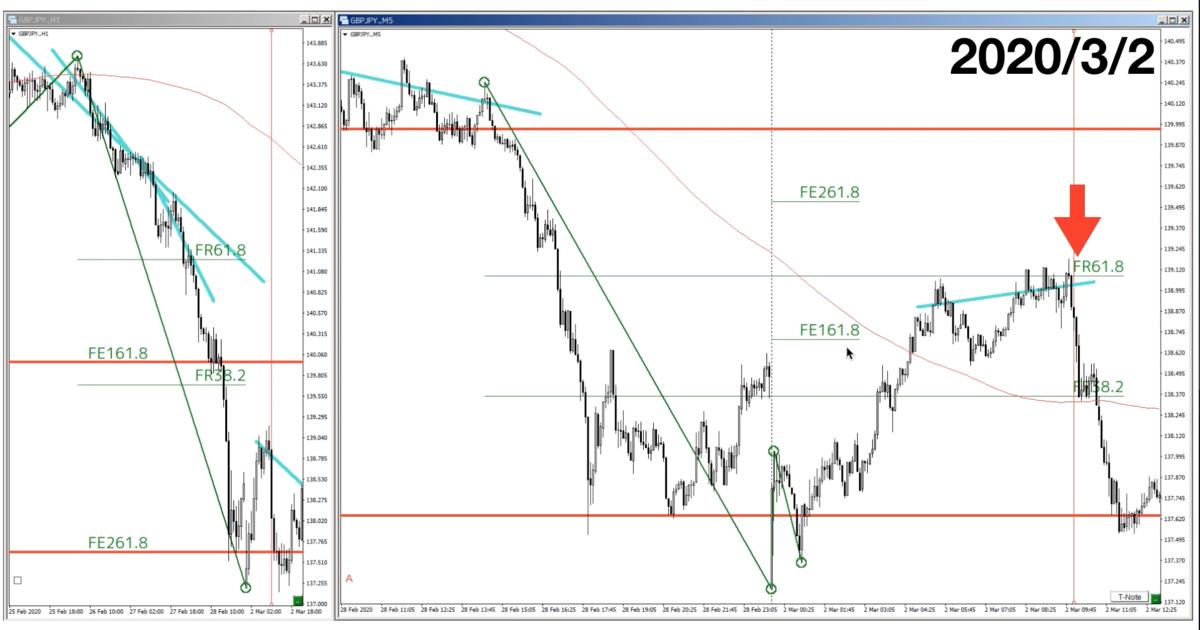 f:id:trader-nori:20200317202131p:plain