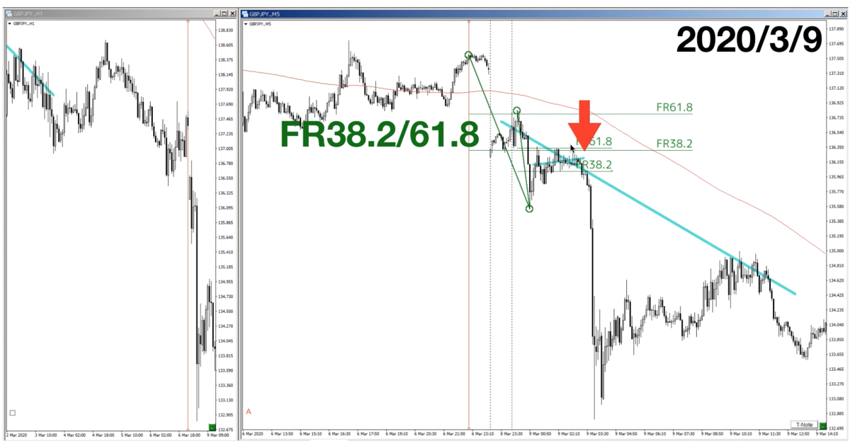 f:id:trader-nori:20200317202136p:plain