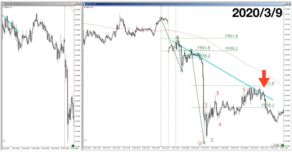 f:id:trader-nori:20200317202141p:plain