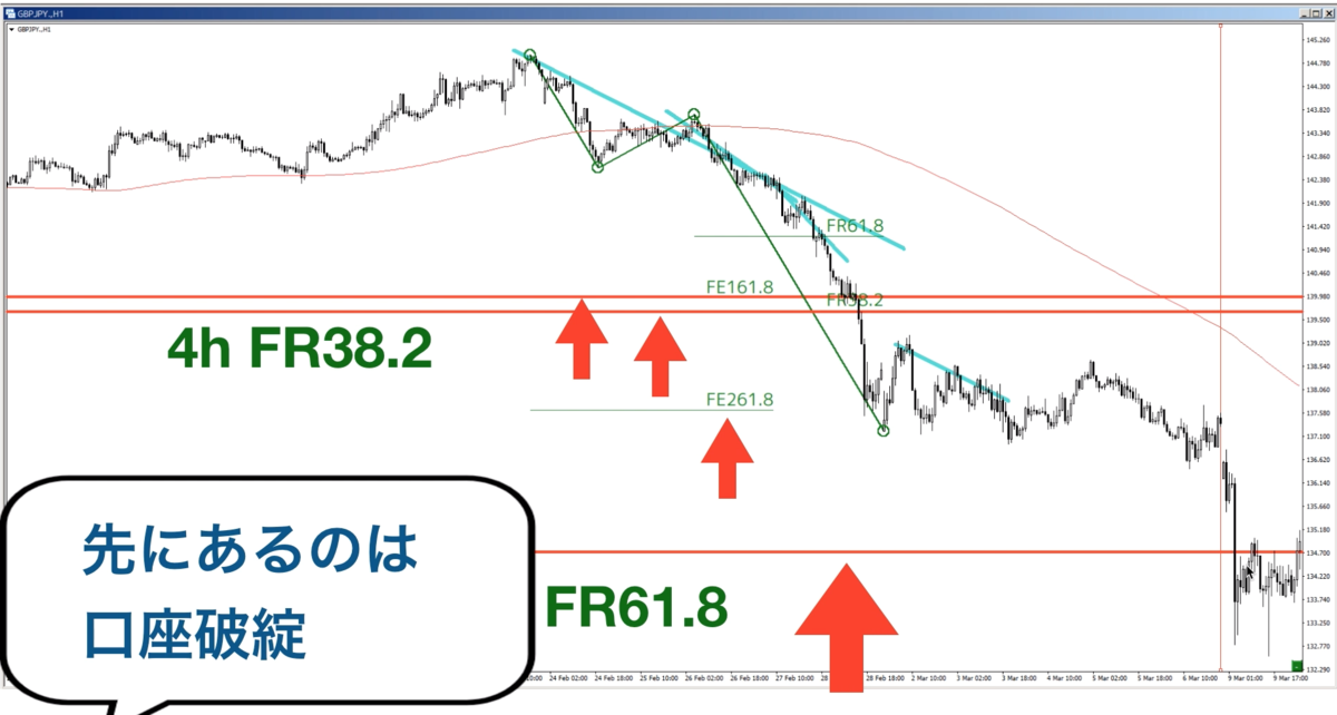 f:id:trader-nori:20200317202152p:plain
