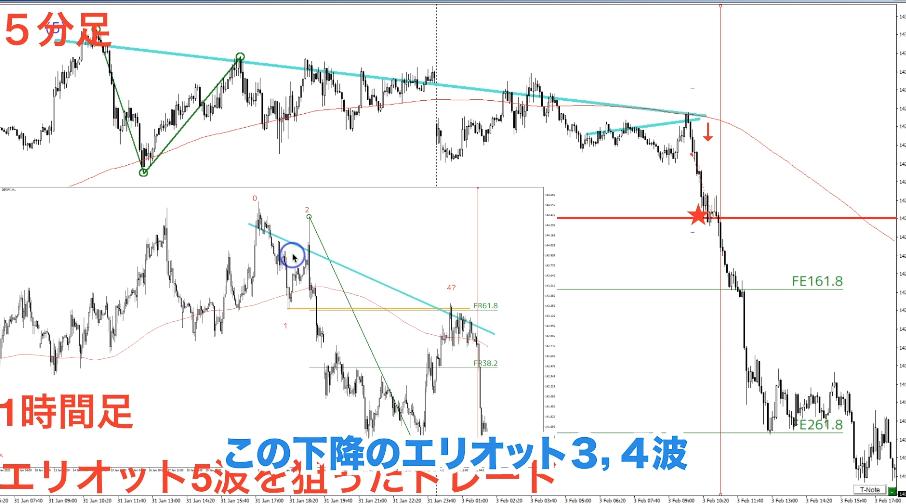 f:id:trader-nori:20200319222919p:plain
