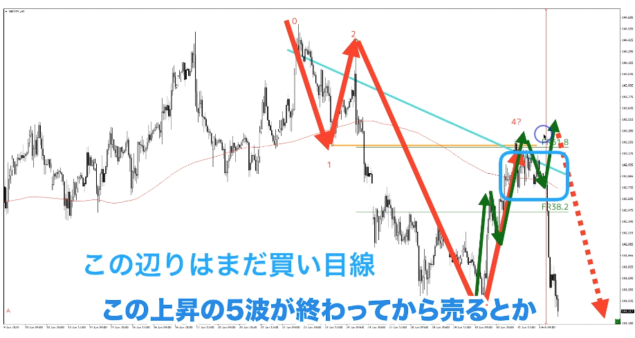 f:id:trader-nori:20200319222928p:plain