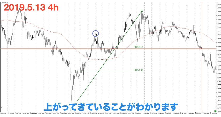 f:id:trader-nori:20200319223602p:plain