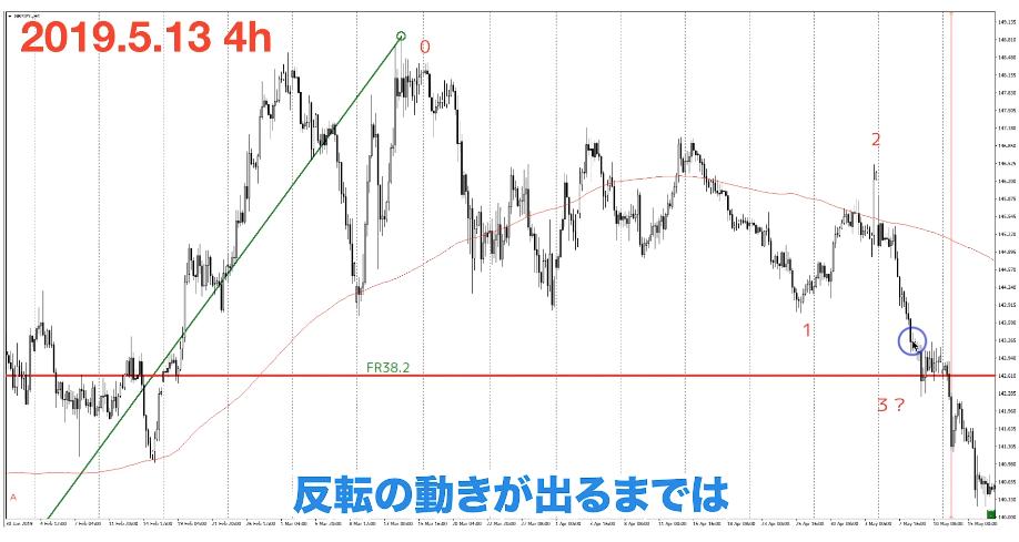 f:id:trader-nori:20200319223610p:plain