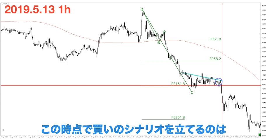 f:id:trader-nori:20200319223614p:plain