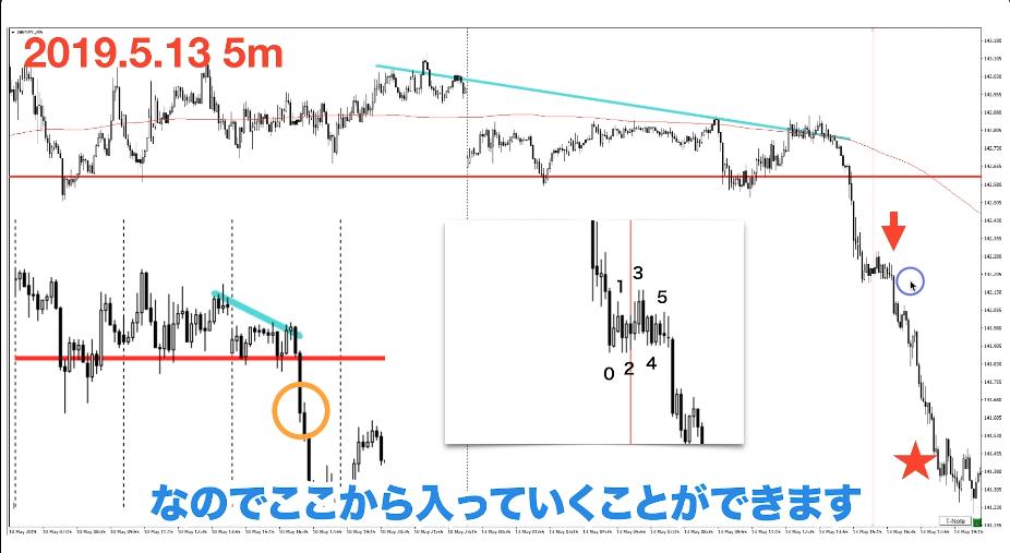 f:id:trader-nori:20200319223719p:plain