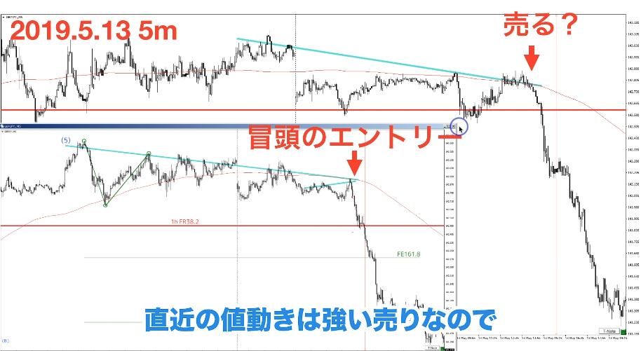 f:id:trader-nori:20200319223723p:plain