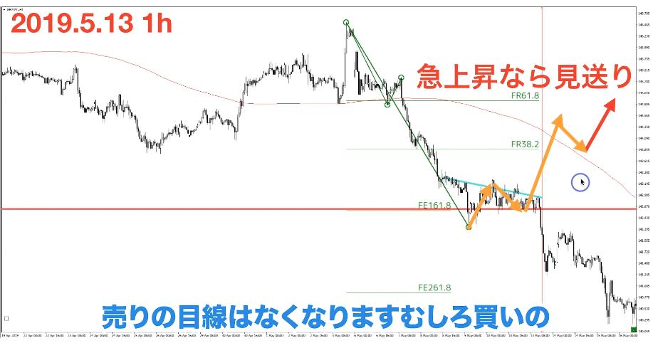 f:id:trader-nori:20200319223726p:plain