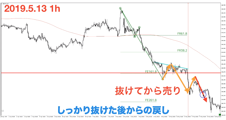 f:id:trader-nori:20200319223735p:plain
