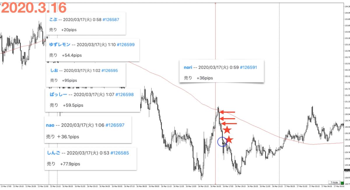 f:id:trader-nori:20200322192236p:plain