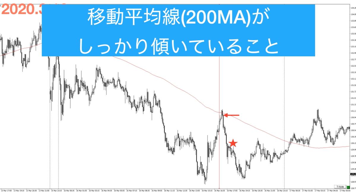 f:id:trader-nori:20200322192241p:plain